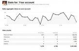 statistics, charts