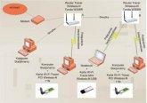 Połączenie z sąsiadem – 2 routery, 4 komputery